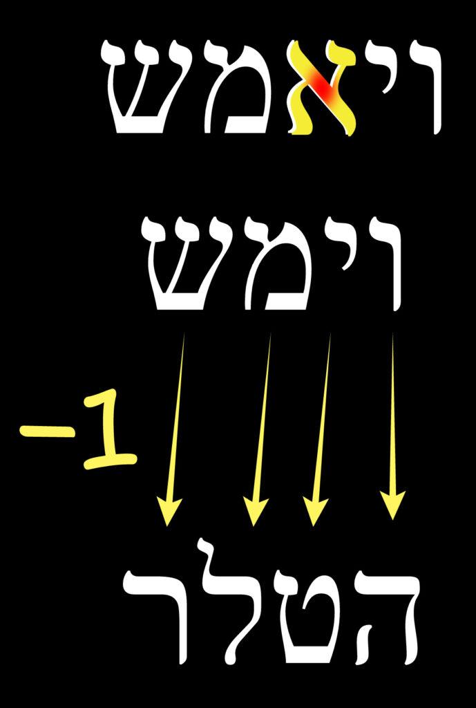 A végtelen, tapintható sötétség Alef (Isten) nélkül ==> Hitler