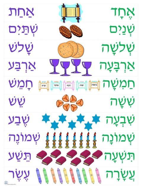 Számok 1-10 Héberül