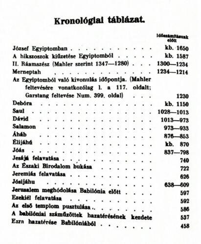 bibliai-kronologiai-tablazat-2