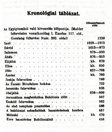 bibliai-kronologiai-tablazat-4